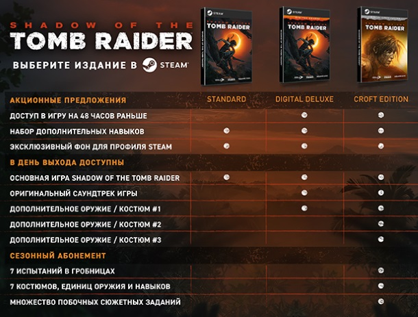 Заказать Shadow of the Tomb Raider