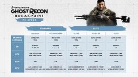 Системные требования Ghost Recon Breakpoint